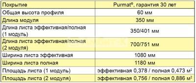 0_Arad_tabl_RU