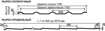 KronUA350