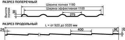 KronUA400